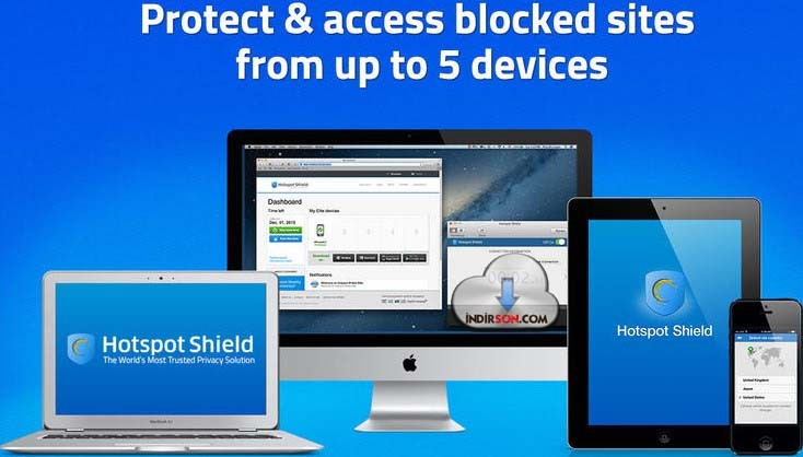 Hotspot Shield (Mac)