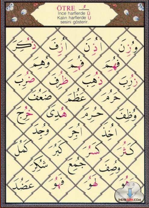 Kur'an-ı Kerim Öğrenme indir
